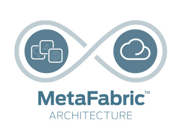 MetaFabric