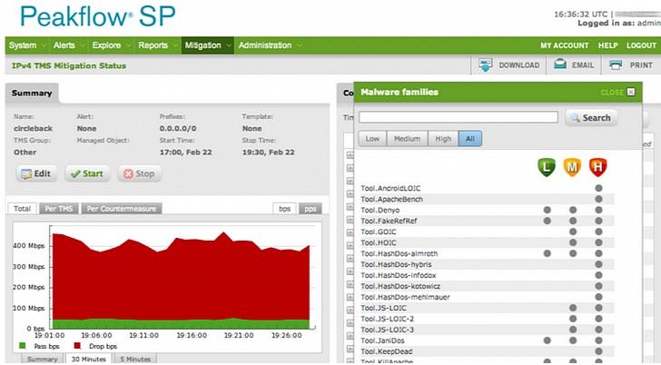 peakflow 6.0