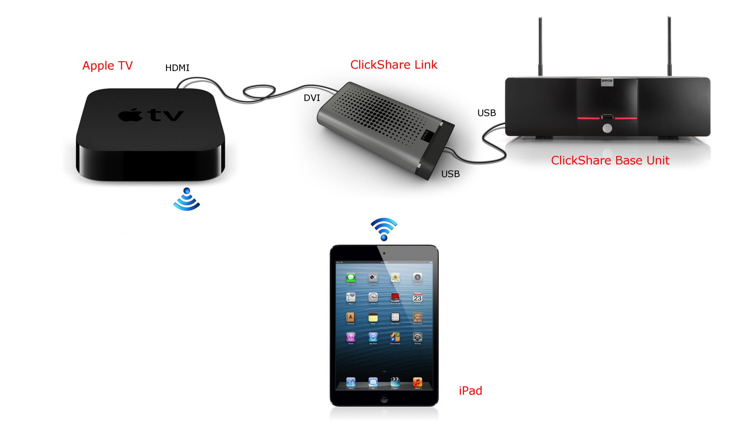 iPad with Apple TV